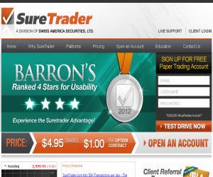 SureTrader Discount Coupons